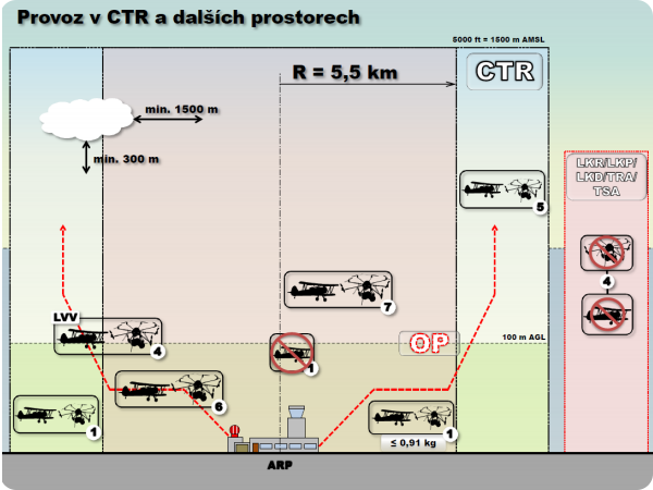 provoz-ctr-a-dalsi-prostory-600x450.png